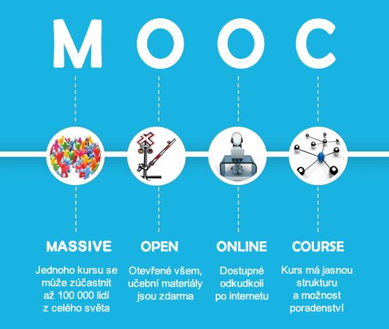 Massive Open Online Course infografika